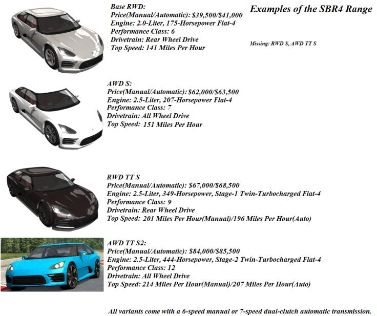 hirochi-sbr4-models