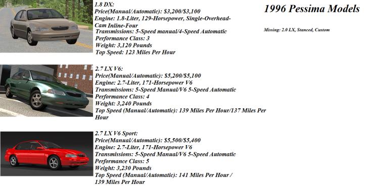 1996-ibishu-pessima-models